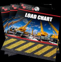 crane load charts